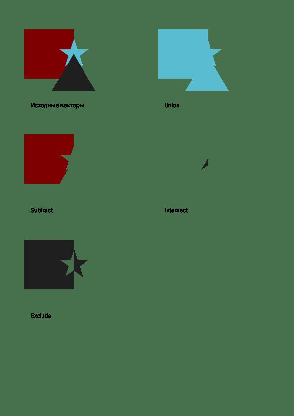 Логические операции в Figma